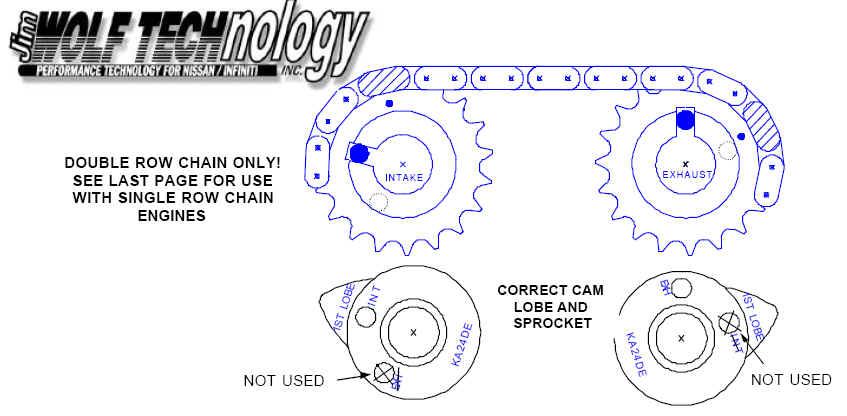 1998 frontier 24 4x4 ka24de cranks but wont start nissan forum asfbconference2016 Image collections